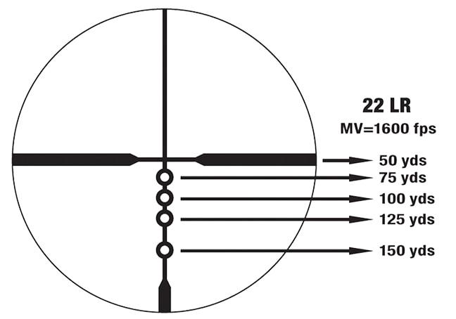 prostaff reticle