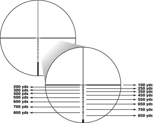 m 308 reticle