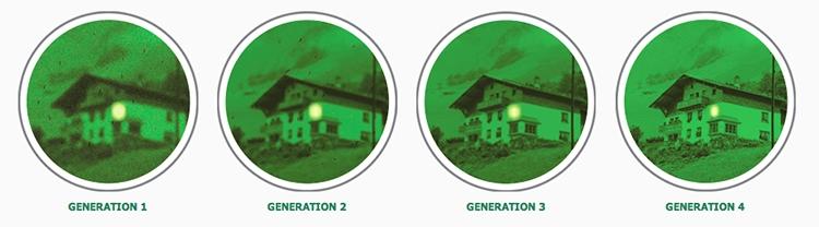 generation-comparison