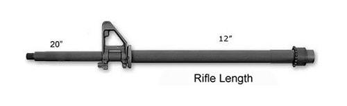 ar 15 gas system rifle length