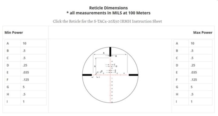 scope for.17 hmr