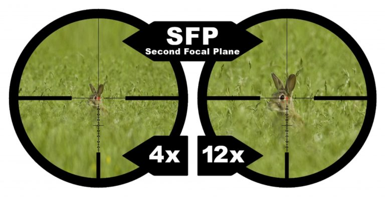 first focal plane vs second