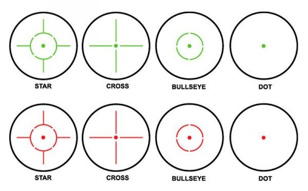 Types of Reticles