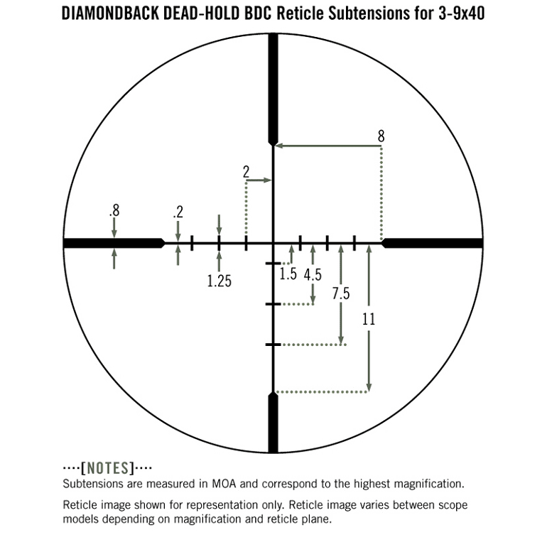 Vortex Diamondback 3-9x40mm Riflescop Reticle